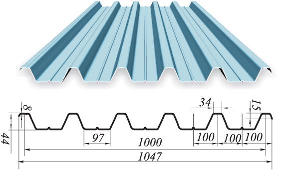 Гидроизоляции цены устройство фундамента